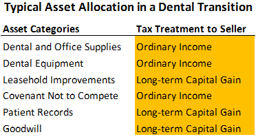 asset-allocation-tax-treatment-to-seller